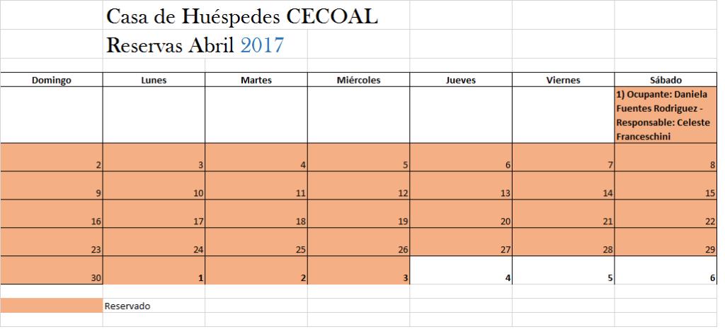 Reservas Abril 2017