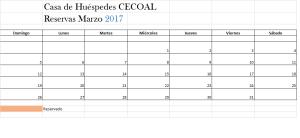 Reservas Marzo 2017